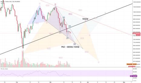 BTCUSDT: BTC/USD - Bullish Deep Crab, descending triangle, 5 Elliot-Wave