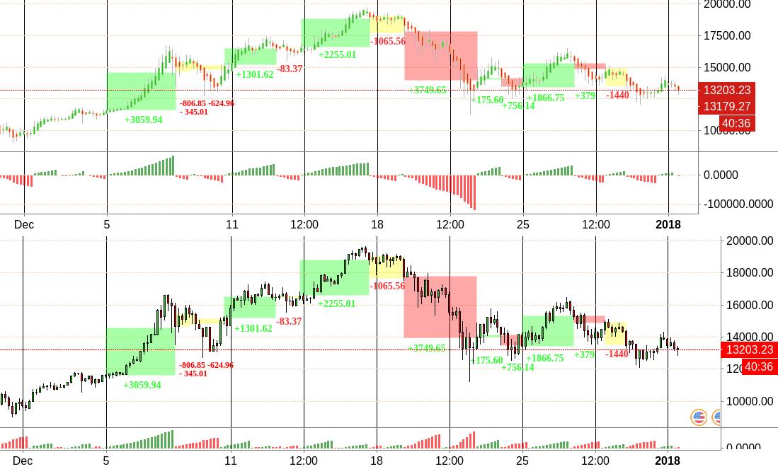 bitcoin este profitabil asrock h81 pro btc lga