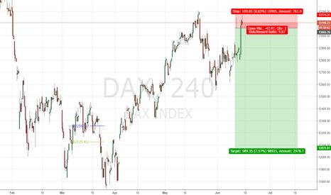 DAX: dax - short