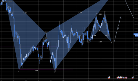GBPUSD: Potential Lorbeer Pattern