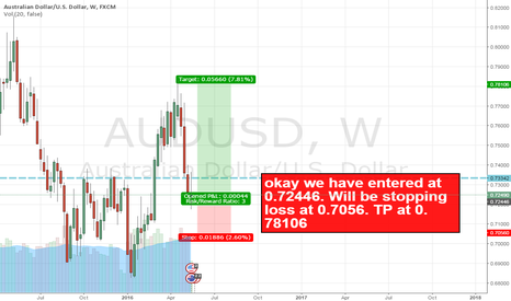 AUDUSD: AUDUSD entered long at 0.72446