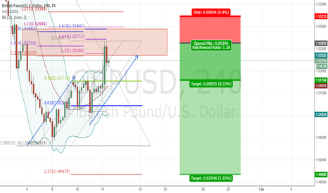 GBPUSD: A rare Strategy Used , If Clicked will get you many $$$$$$$$$$$
