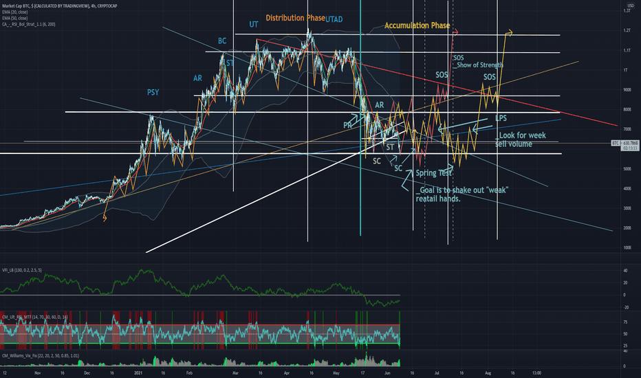 icn btc tradingview)