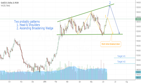 XAUUSD: Two probably patterns