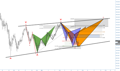 BTCEUR: (4h) The Eventual 5th wave. For Bulls  - $btceur