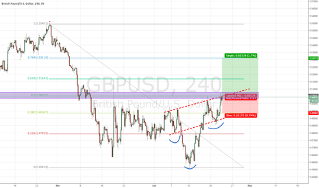 GBPUSD: Cable long opportunity
