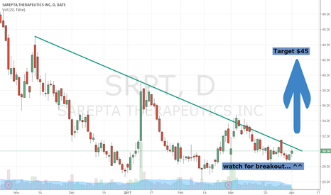 SRPT: Expected Major Breakout With 50% On This Stock...