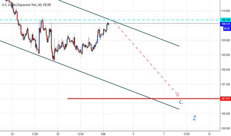 USDJPY: UJ steel short before big Rally