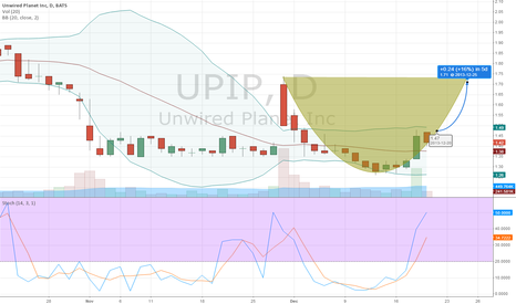 UPIP: upip saucer