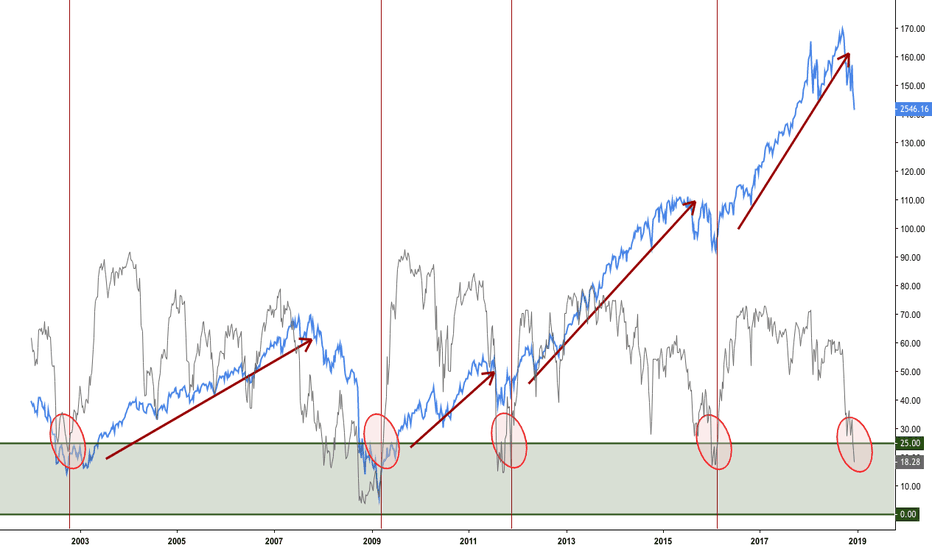 MMTH: Will History Repeat Itself Again?