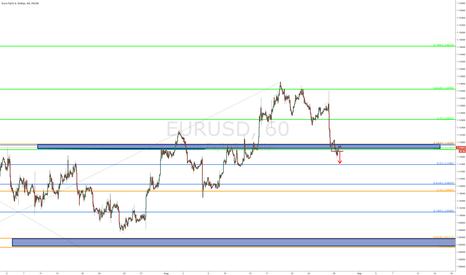 EURUSD: $EURUSD - 60 min - update