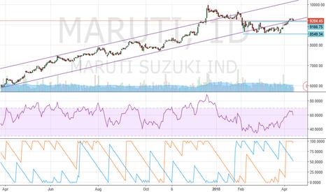 MARUTI: Maruti Suzuki Daily