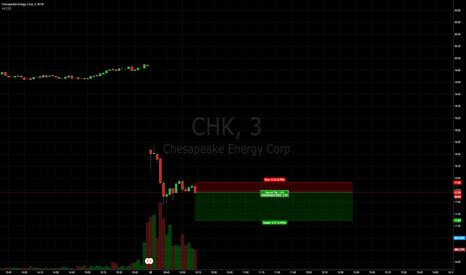 CHK: CHK SHORT