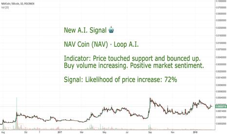 NAVBTC: CoinLoop AI Signal: Nav Coin (NAV) - BUY