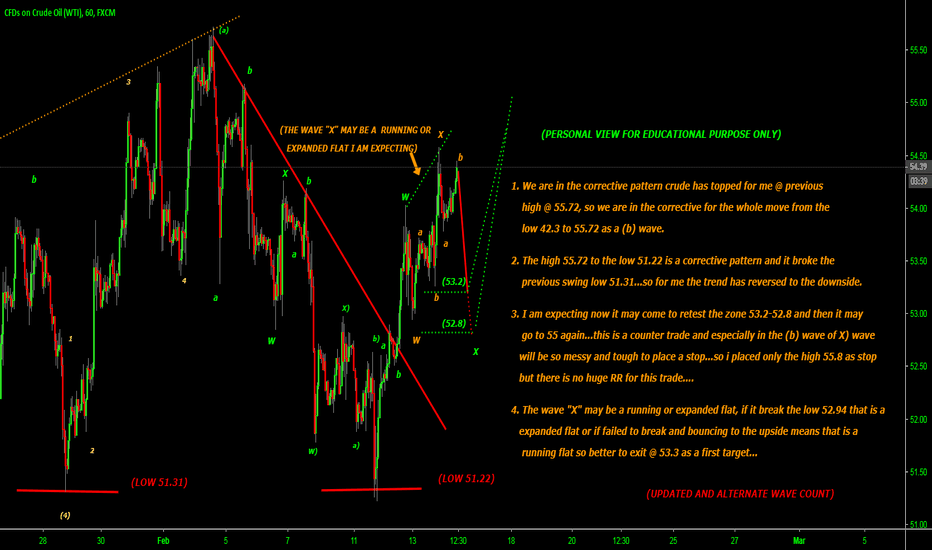"""USOIL: Wave """"X"""" may be a running or expanded flat and that is a target."""