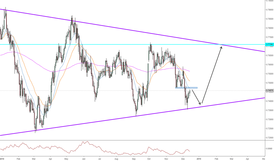 CADCHF: CADCHF long trade opportunity.