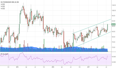 HCLTECH: HCL Moving in Channel in Weekly Chart