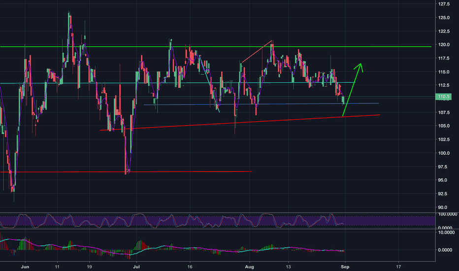 I3E: It's simply a buy at this price.