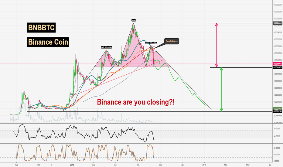 BNBBTC: Binance Coin | Binance are going to dissapear?!