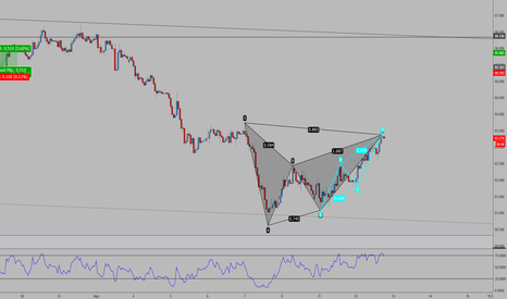 AUDJPY: AUDJPY - Bearish Bat with AB=CD 161.8% extension completion