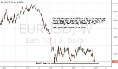 EURUSD: Eurusd views