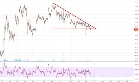 ZENSARTECH: Zensartech is forming Descending triangle