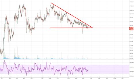 ZENSARTECH: Zensartech is forming Descending triangle