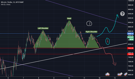 BTCUSD: [DAY TRADING] Where is BTC heading to? H&S forming?