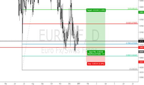 EURCHF: EURCHF LOMG AT 1.06780