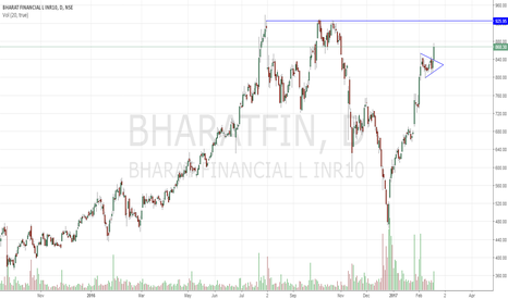 BHARATFIN: Bharat financial Buy Pennant Breakout