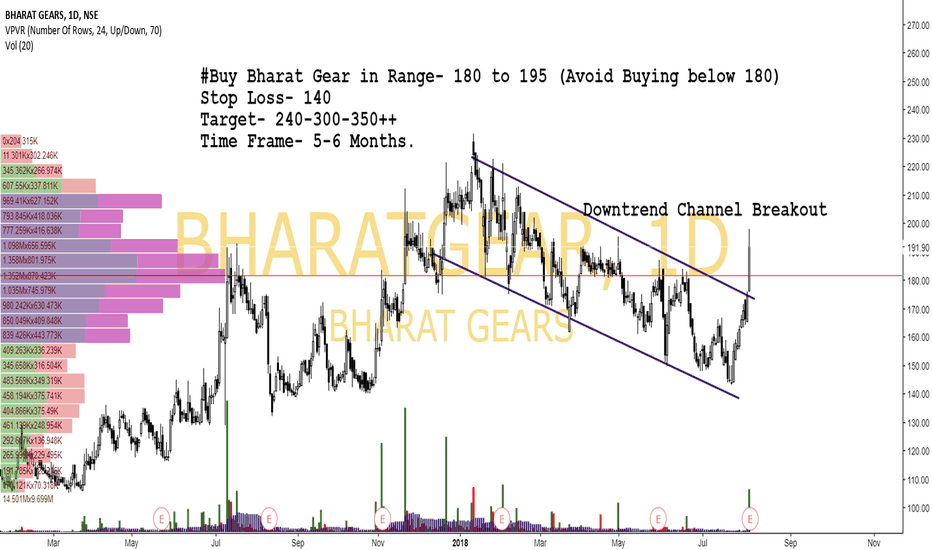 BHARATGEAR: Bharat Gear