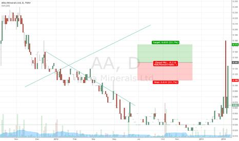 AA: AA