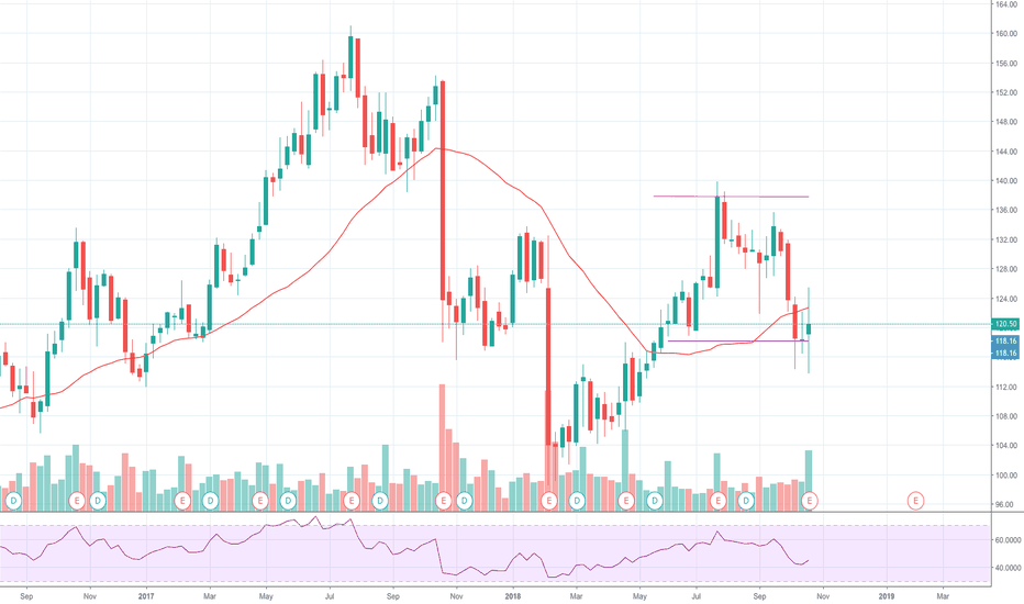 EXPE: [EXPE] phase 1 -> Expect it to break the resistance
