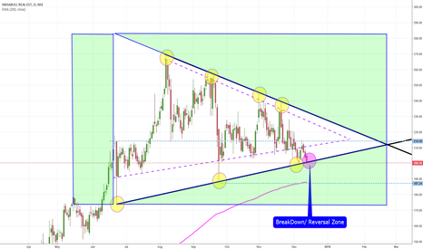 IBREALEST: IBREALEST Triangle Breakout
