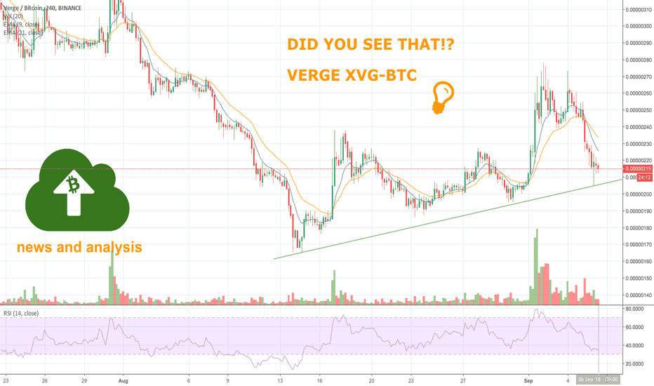 XVGBTC: VERGE (XVG)TIME FOR A CHANGE? Bears in control but for how long?