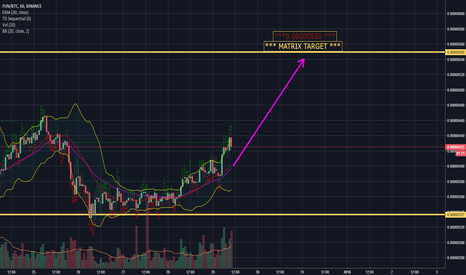 FUNBTC: FUNFAIR (FUN) - Here is the next MATRIX target for this chart.