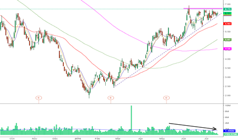 ERF: We need more volume but awesome pattern