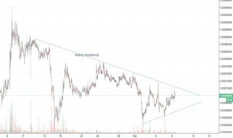 clam btc tradingview)