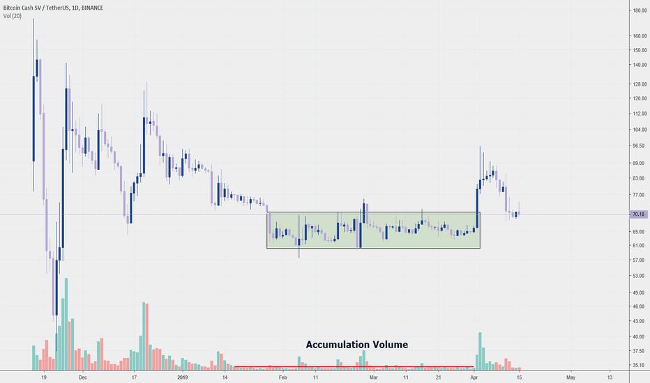 bitcoin cash sv tradingview