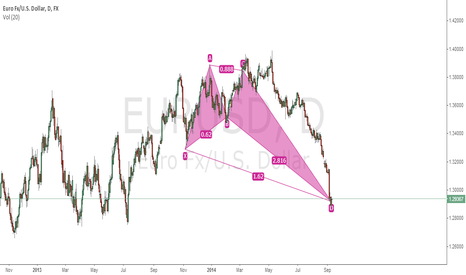 EURUSD: BULLISH CRAB