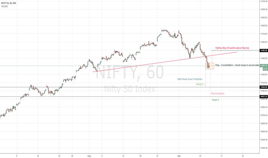 NIFTY: NIFTY - Trade Plan
