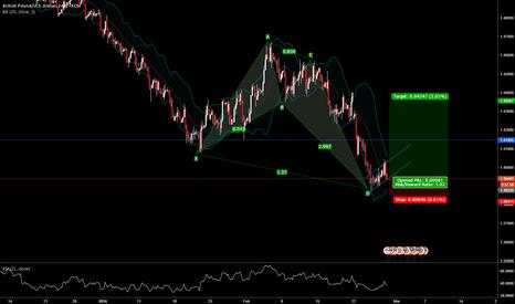 GBPUSD: GBP/USD 1.435 Short Term Target...