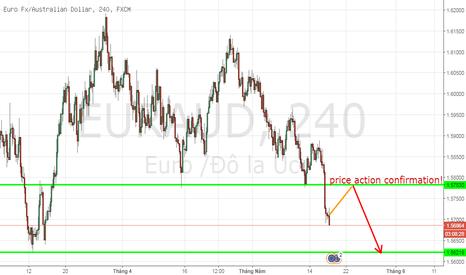 EURAUD: EUR/AUD tiếp tục xu hướng đi xuống