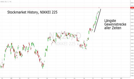 NI225: Nikkei 225: Längste Gewinnstrecke aller Zeiten