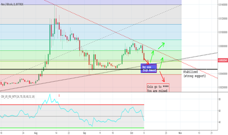 NEOBTC: Did you bought NEO? DON'T PANIC