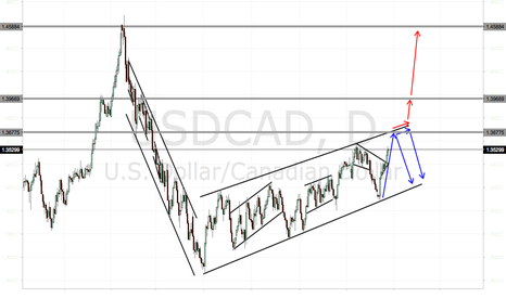 USDCAD: USDCAD IS STILL A LONG, BUT HOW FAR UP WILL IT GO?