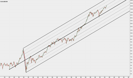 DJY0: Mensile con Median Line