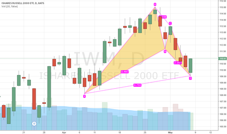 IWM: Anti Nen star pattern