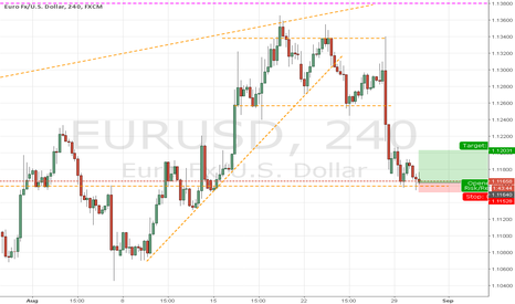 EURUSD: Short term Long opportunity on H4 EU