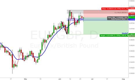 EURGBP: sell